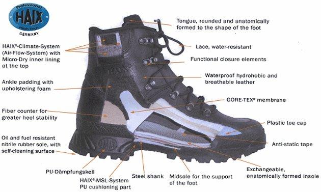 Haix boot cutaway image